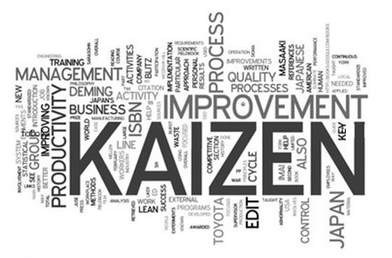 اصول مدیریت کایزن